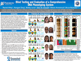 Snapshot Scientific Poster (ISHI 2016)