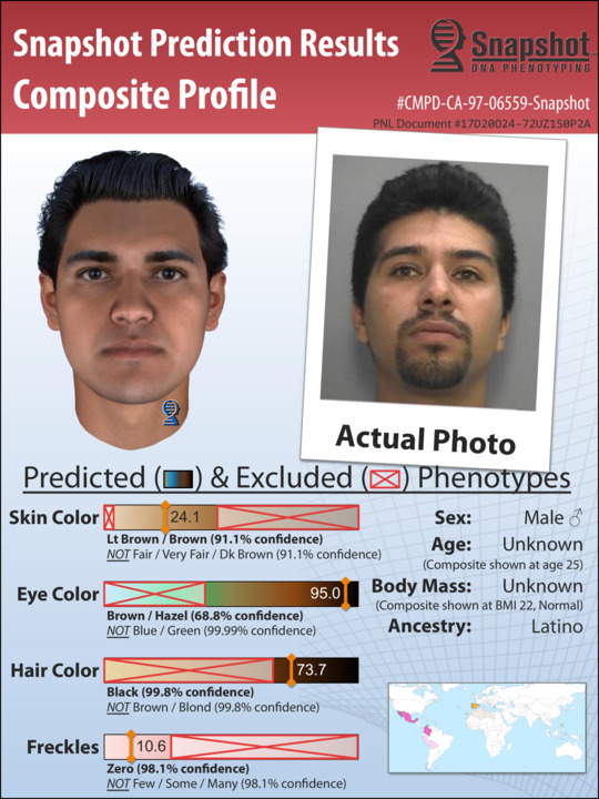 Snapshot® Composite Profile for Case #97-06559, Costa Mesa Police Department, Costa Mesa, CA