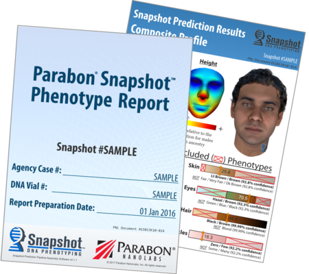 Phenotyping Report